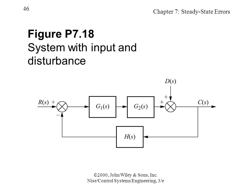Chapter 7: Steady-State Errors 46 ©2000, John Wiley & Sons, Inc.