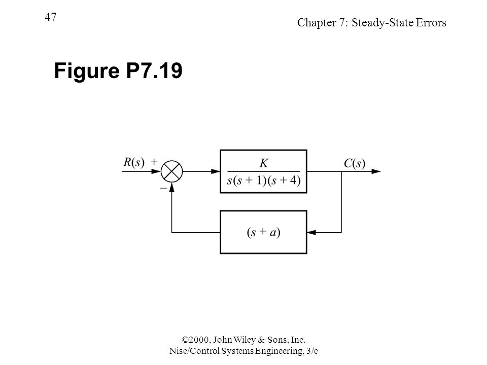 Chapter 7: Steady-State Errors 47 ©2000, John Wiley & Sons, Inc.