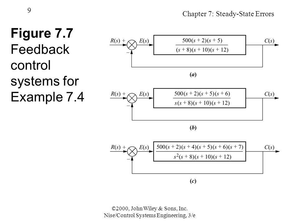 Chapter 7: Steady-State Errors 9 ©2000, John Wiley & Sons, Inc.