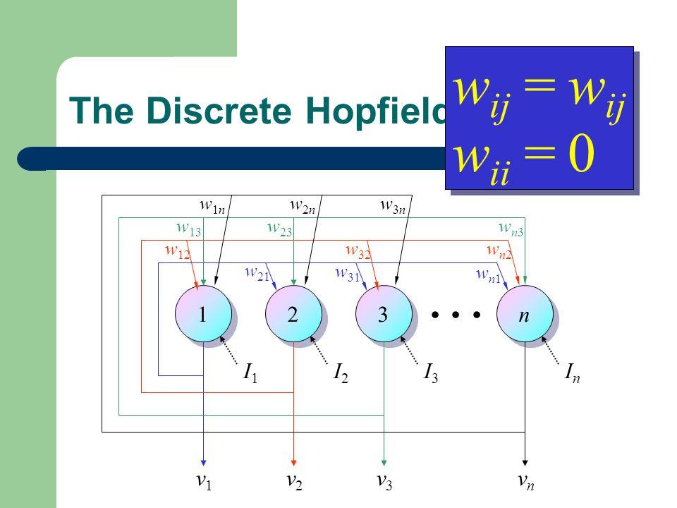 The Discrete Hopfield NNs 1 1 2 2 3 3 n n...