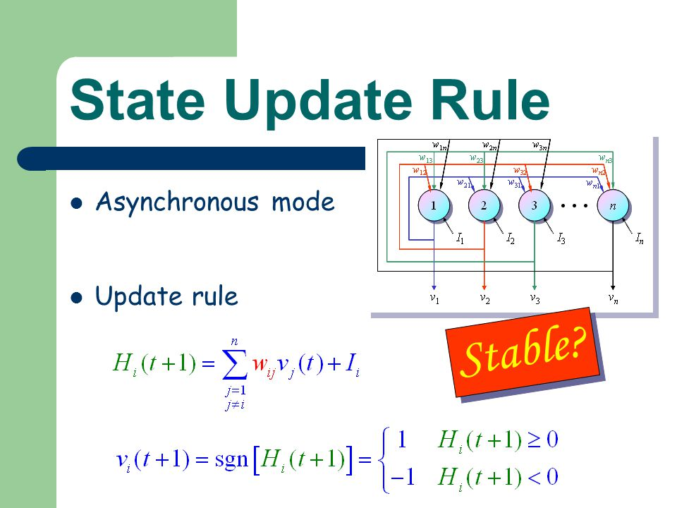 State Update Rule Asynchronous mode Update rule Stable?