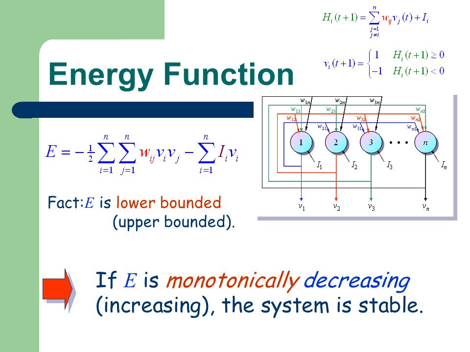Energy Function Fact: E is lower bounded (upper bounded). If E is monotonically decreasing (increasing), the system is stable.