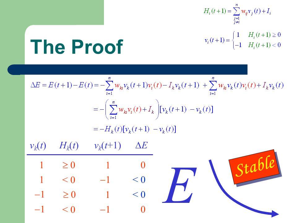 1 0 1 0 1 < 0 1 1 0 1 1 1 0 vk(t)vk(t)v k (t+1)Hk(t)Hk(t) E E Stable