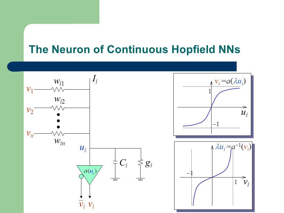 The Neuron of Continuous Hopfield NNs uiui v i =a( u i ) 1 1 vivi u i =a 1 (v i ) 1 1......