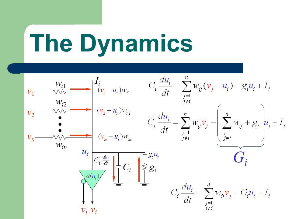 The Dynamics...... gigi CiCi wi1wi1 wi2wi2 w in IiIi v1v1 v2v2 vnvn uiui vivi vivi GiGi
