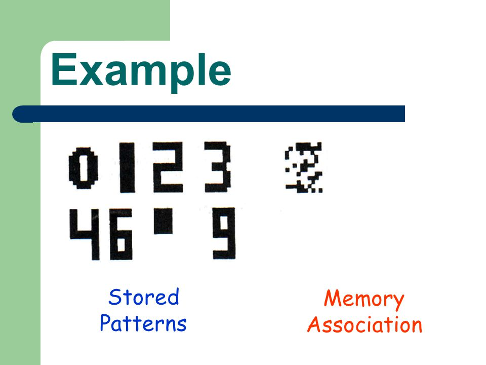 Example Stored Patterns Memory Association