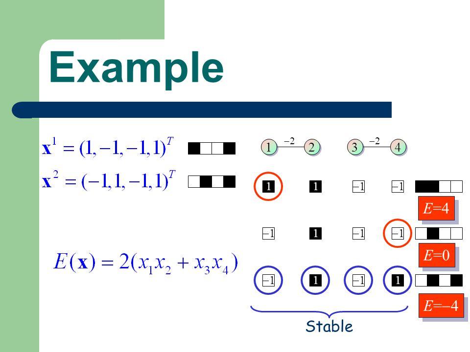 Example 1 1 2 2 3 3 4 4 2 2 11 1 1 1 1 1 1 1 1 1 1 Stable E=4 E=0 E= 4