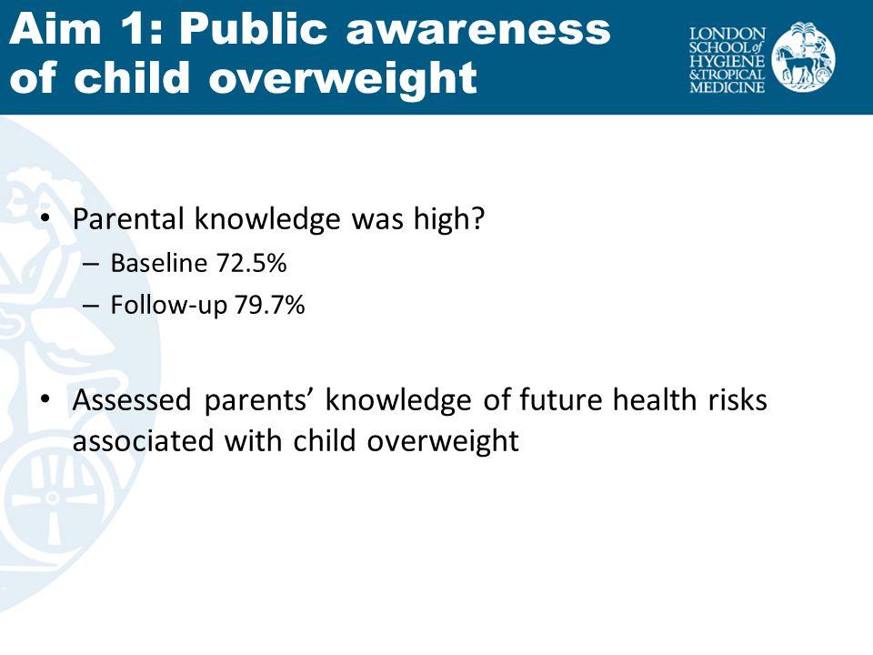 Parental knowledge was high.