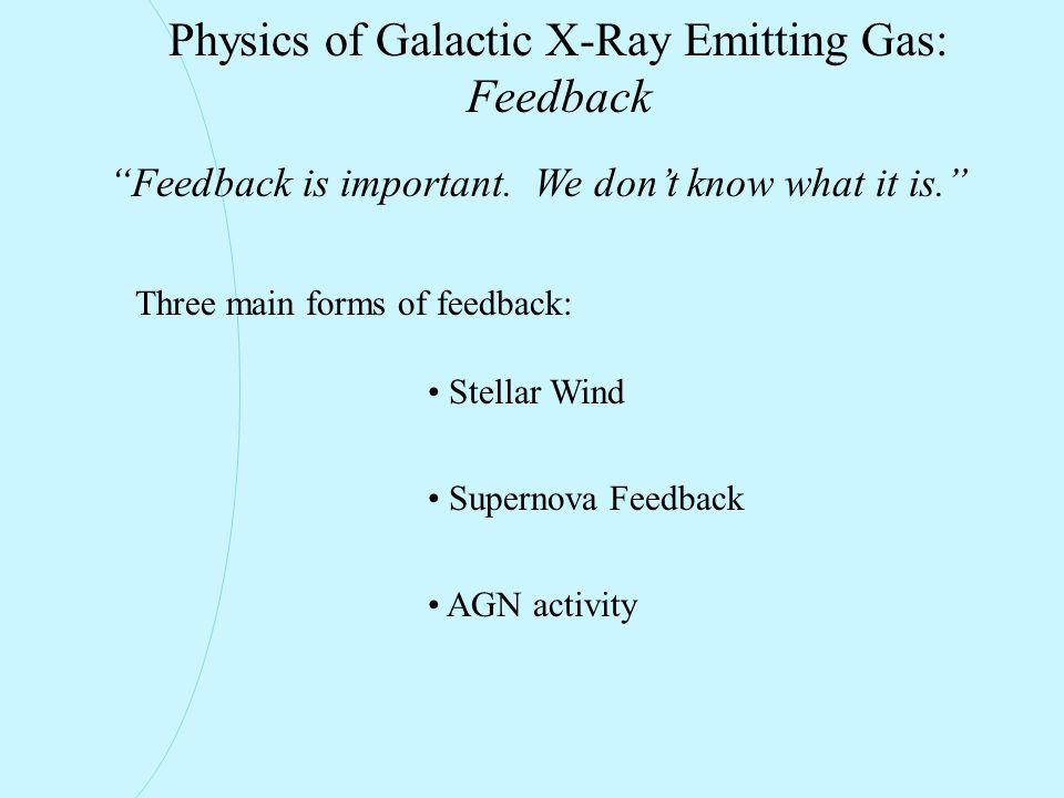 Physics of Galactic X-Ray Emitting Gas: Feedback Three main forms of feedback: Stellar Wind Supernova Feedback AGN activity Feedback is important.