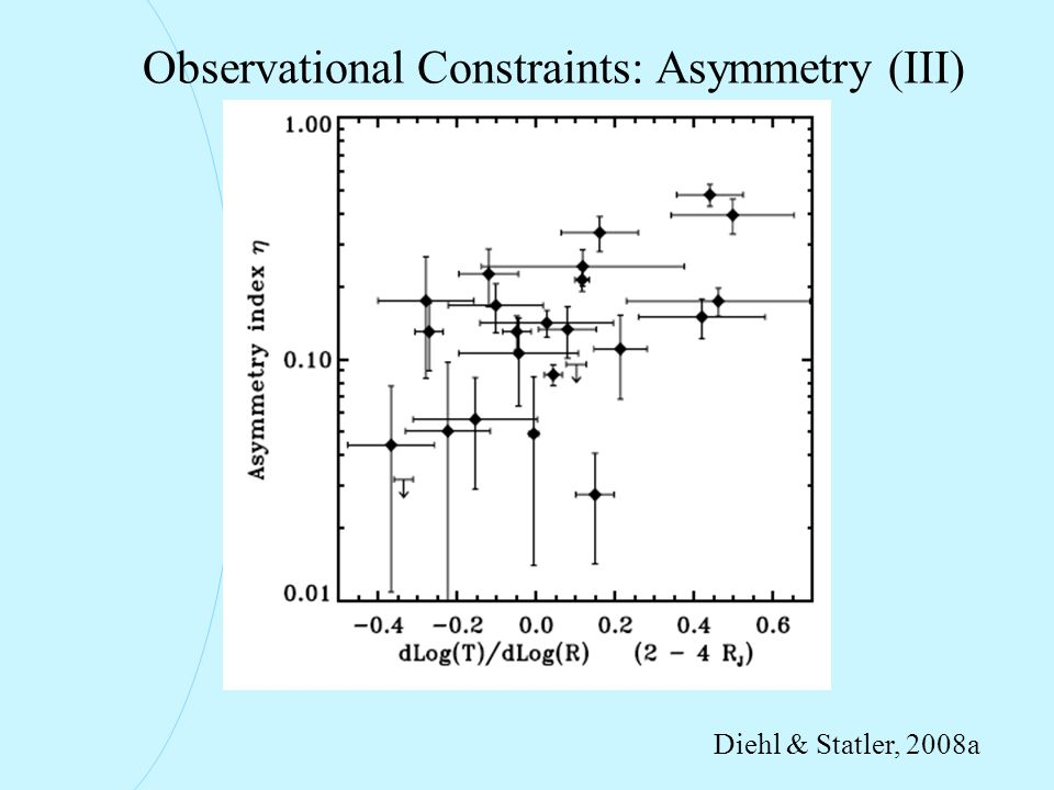 Observational Constraints: Asymmetry (III) Diehl & Statler, 2008a