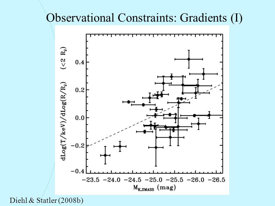 Observational Constraints: Gradients (I) Diehl & Statler (2008b)