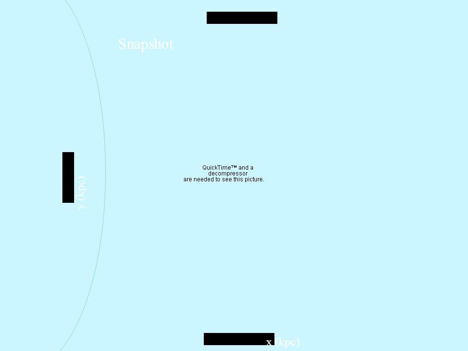 Snapshot x (kpc) y (kpc)