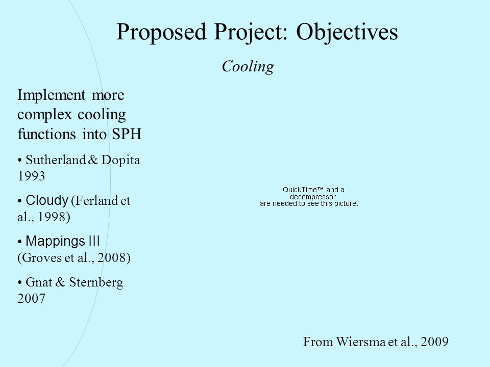 Proposed Project: Objectives From Wiersma et al., 2009 Implement more complex cooling functions into SPH Sutherland & Dopita 1993 Cloudy (Ferland et al., 1998) Mappings III (Groves et al., 2008) Gnat & Sternberg 2007 Cooling