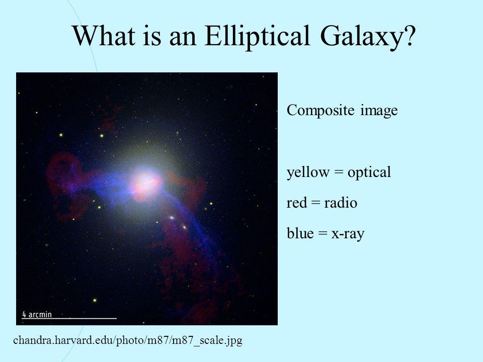 What is an Elliptical Galaxy.
