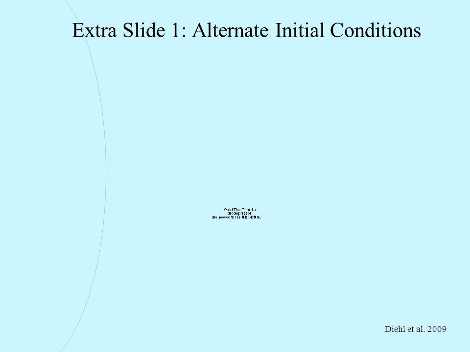 Extra Slide 1: Alternate Initial Conditions Diehl et al. 2009