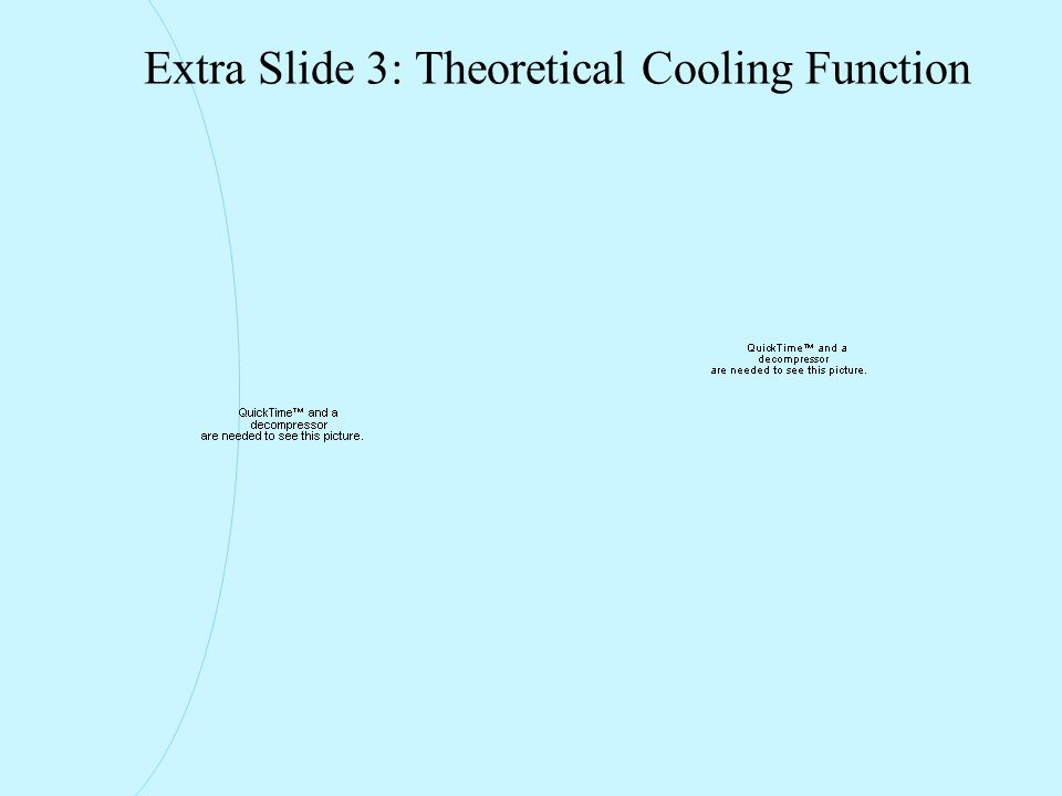 Extra Slide 3: Theoretical Cooling Function