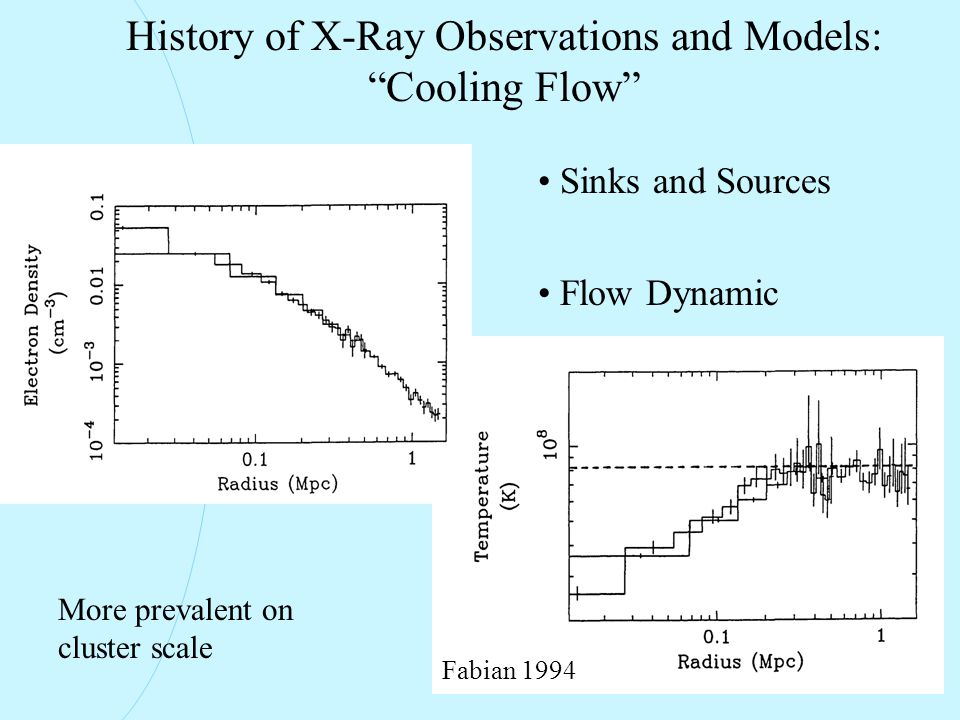 History of X-Ray Observations and Models: Cooling Flow Fabian 1994 More prevalent on cluster scale Sinks and Sources Flow Dynamic
