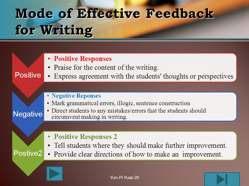 Mode of Effective Feedback for Writing Positive Positive Responses Praise for the content of the writing. Express agreement with the students' thought