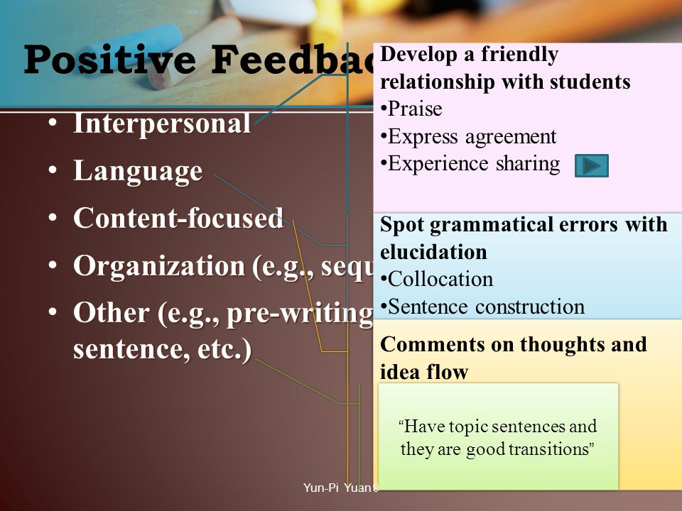 Interpersonal Interpersonal Language Language Content-focused Content-focused Organization (e.g., sequence, transition) Organization (e.g., sequence, transition) Other (e.g., pre-writing skills, topic sentence, etc.) Other (e.g., pre-writing skills, topic sentence, etc.) Positive Feedback (2) Develop a friendly relationship with students Praise Express agreement Experience sharing Spot grammatical errors with elucidation Collocation Sentence construction Word usage Spot grammatical errors with elucidation Collocation Sentence construction Word usage Comments on thoughts and idea flow Cited references Clear direction Comments on thoughts and idea flow Cited references Clear direction Yun-Pi Yuan 9 Have topic sentences and they are good transitions