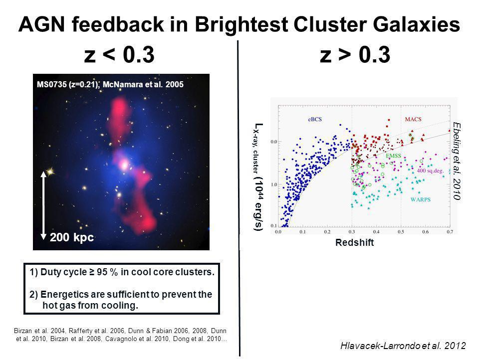 z < 0.3 MS0735 (z=0.21), McNamara et al. 2005 200 kpc AGN feedback in Brightest Cluster Galaxies 1) Duty cycle 95 % in cool core clusters. 2) Energeti