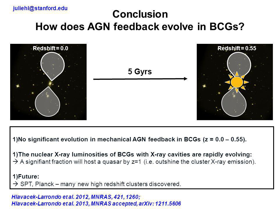 Conclusion How does AGN feedback evolve in BCGs.