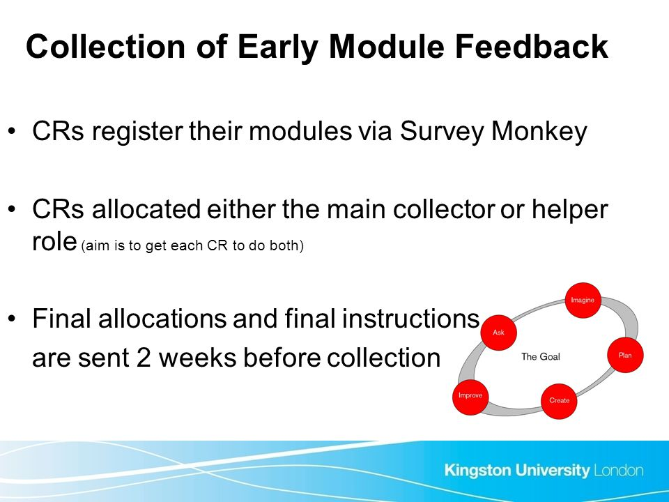 Collection of Early Module Feedback CRs register their modules via Survey Monkey CRs allocated either the main collector or helper role (aim is to get