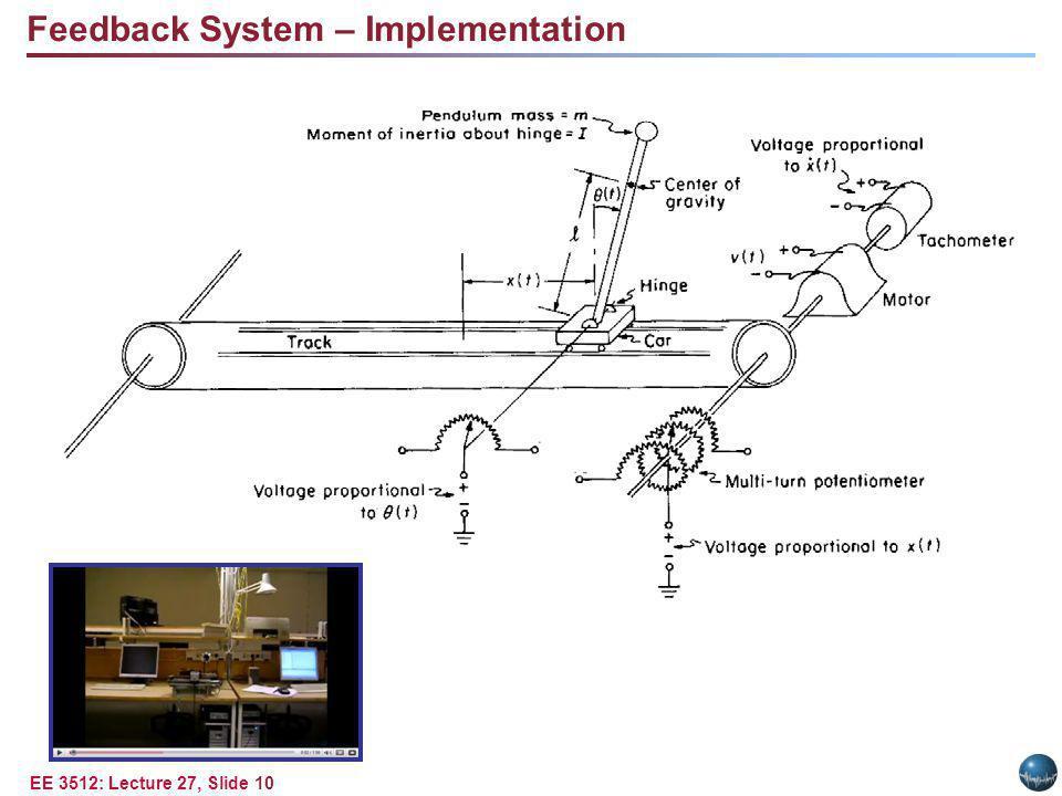 EE 3512: Lecture 27, Slide 10 Feedback System – Implementation