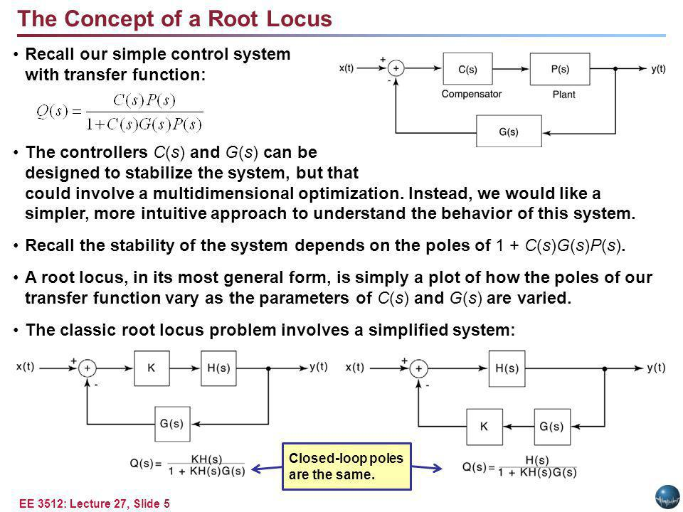 EE 3512: Lecture 27, Slide 5 The Concept of a Root Locus Recall our simple control system with transfer function: The controllers C(s) and G(s) can be