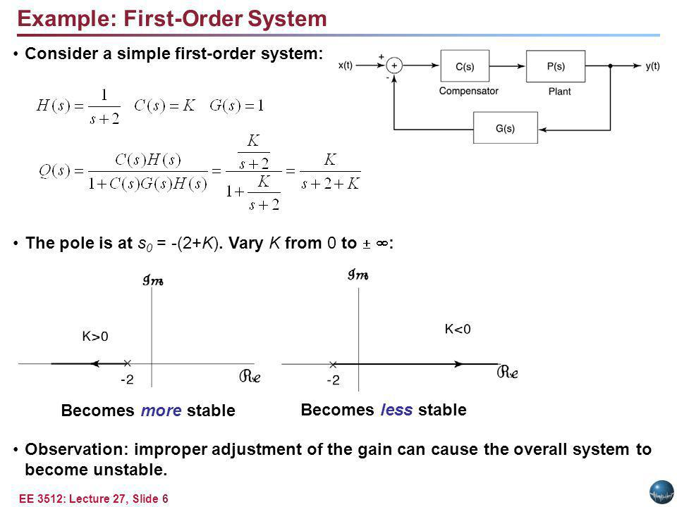EE 3512: Lecture 27, Slide 6 Example: First-Order System Consider a simple first-order system: The pole is at s 0 = -(2+K). Vary K from 0 to : Observa