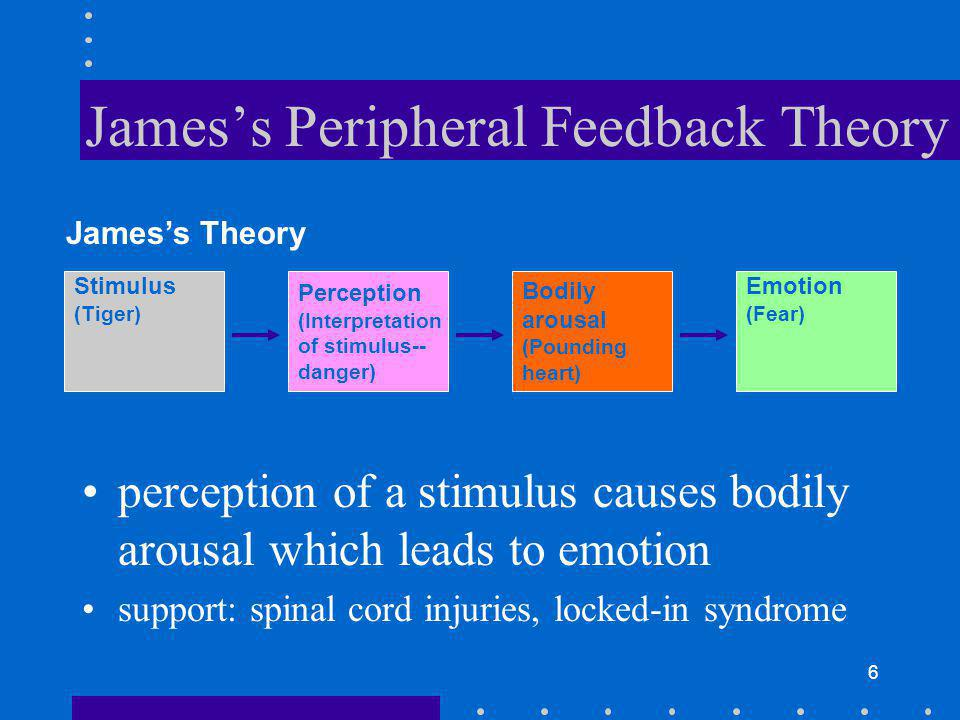 6 Jamess Peripheral Feedback Theory perception of a stimulus causes bodily arousal which leads to emotion support: spinal cord injuries, locked-in syn