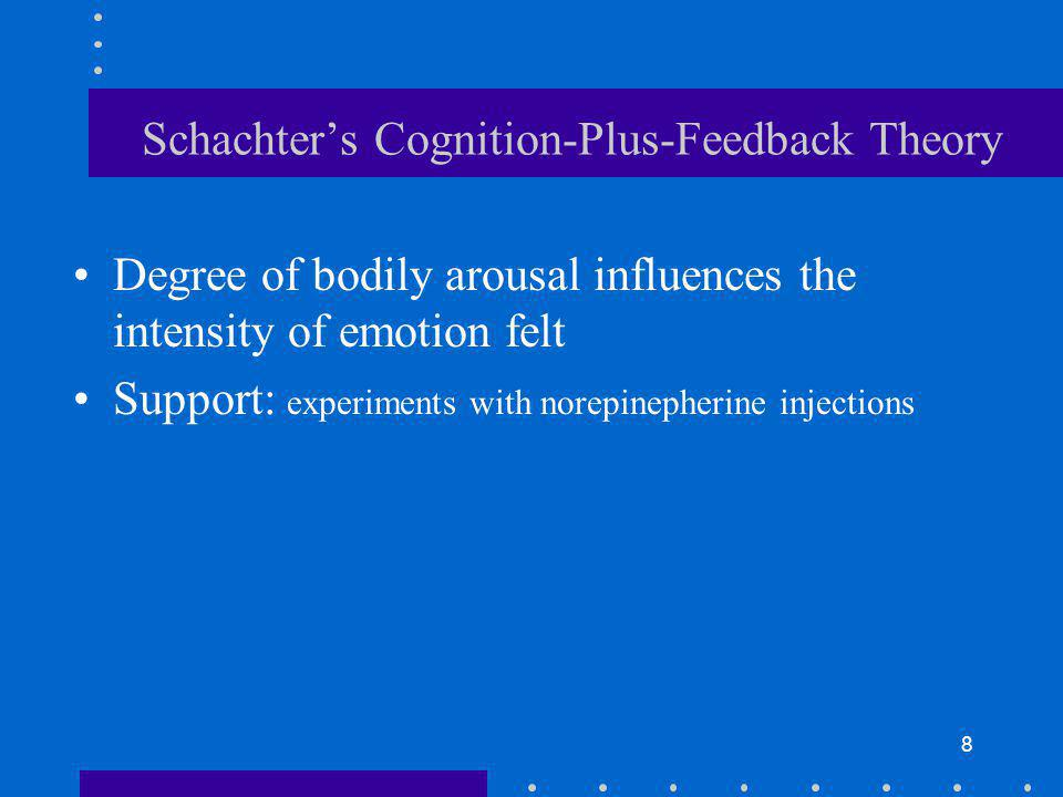 8 Schachters Cognition-Plus-Feedback Theory Degree of bodily arousal influences the intensity of emotion felt Support: experiments with norepinepherine injections