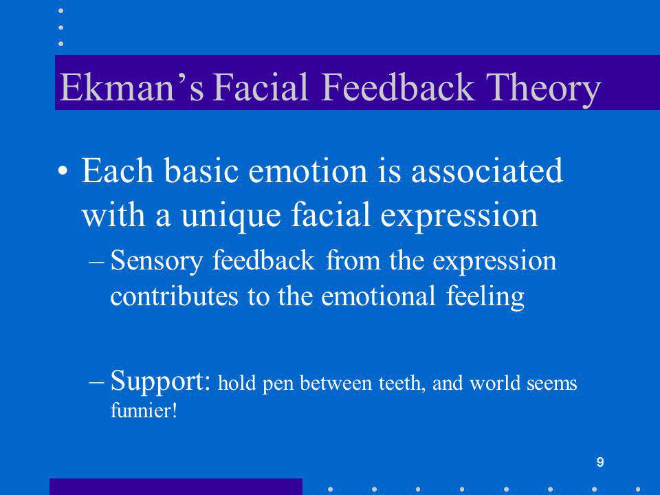 9 Ekmans Facial Feedback Theory Each basic emotion is associated with a unique facial expression –Sensory feedback from the expression contributes to the emotional feeling –Support: hold pen between teeth, and world seems funnier!