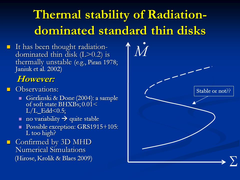 Thermal stability of Radiation- dominated standard thin disks It has been thought radiation- dominated thin disk (L>0.2) is thermally unstable (e.g.,