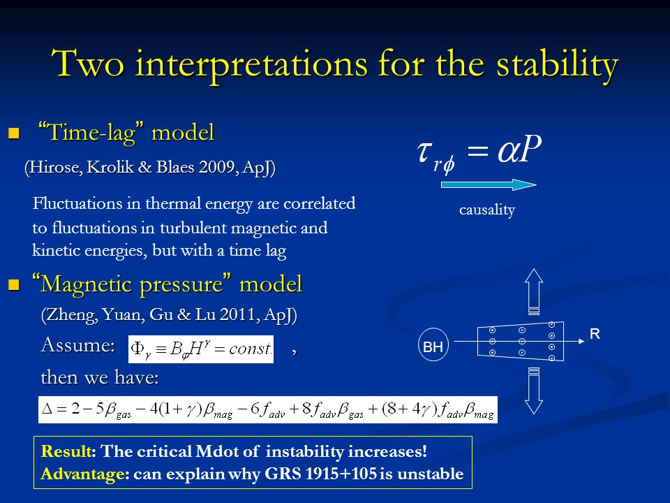 Two interpretations for the stability Time-lag model Time-lag model (Hirose, Krolik & Blaes 2009, ApJ) (Hirose, Krolik & Blaes 2009, ApJ) Fluctuations