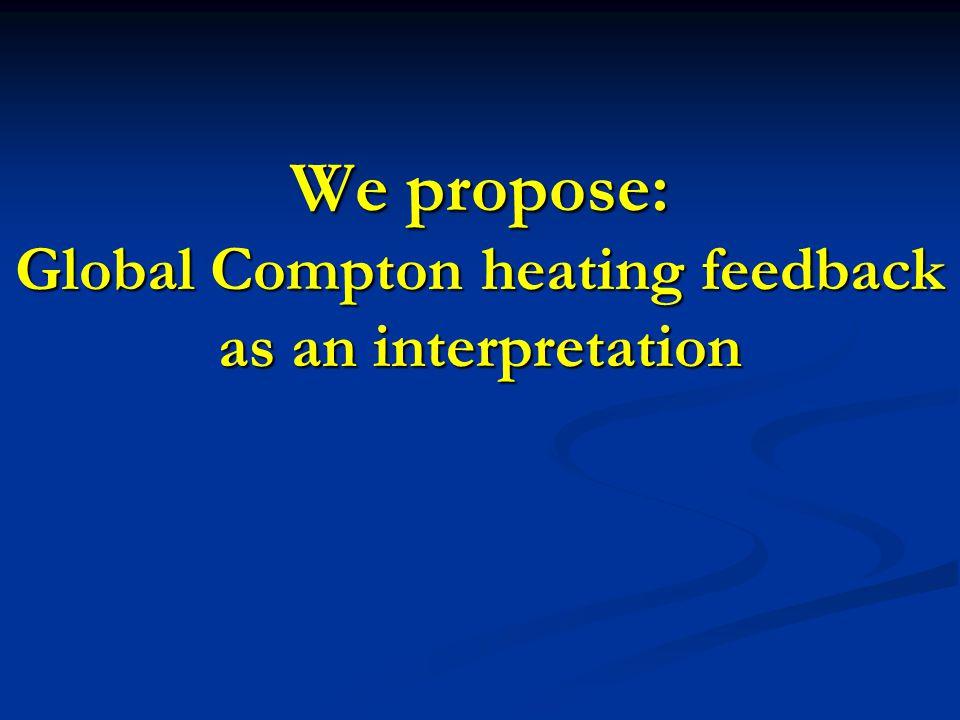 We propose: Global Compton heating feedback as an interpretation