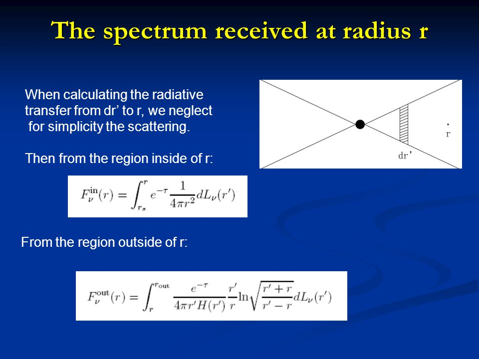 The spectrum received at radius r When calculating the radiative transfer from dr to r, we neglect for simplicity the scattering. Then from the region
