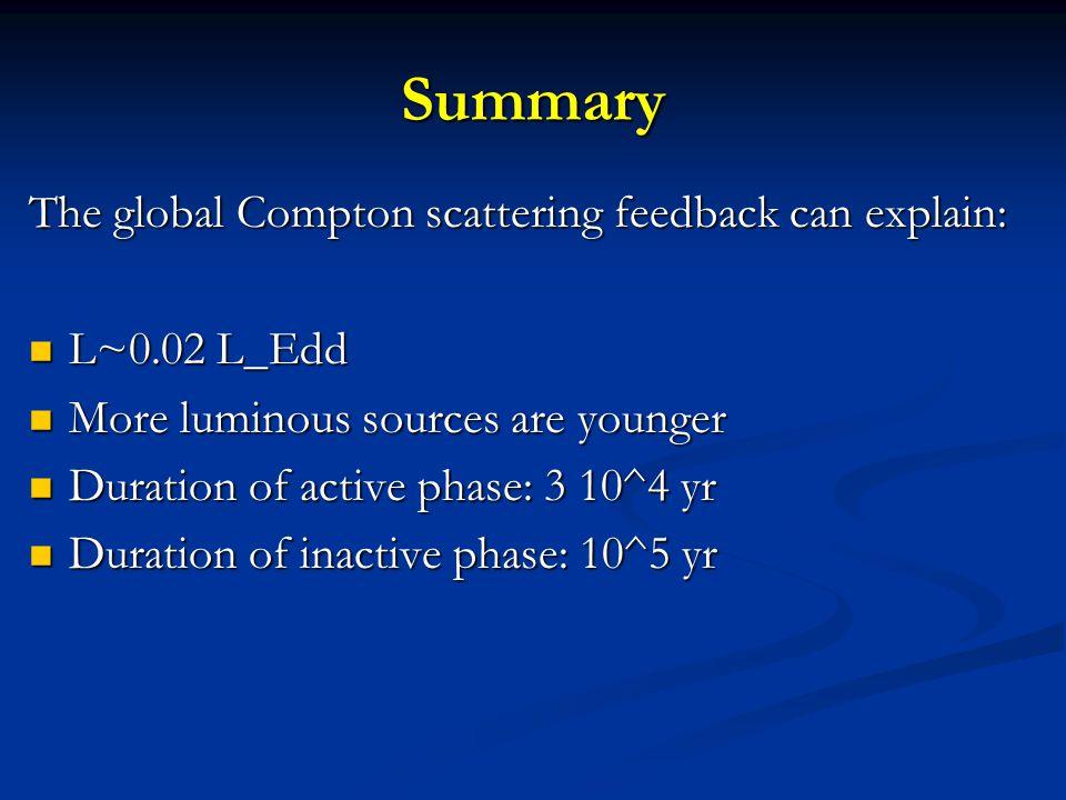 Summary The global Compton scattering feedback can explain: L~0.02 L_Edd L~0.02 L_Edd More luminous sources are younger More luminous sources are youn