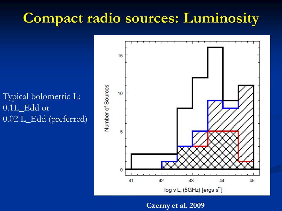 Compact radio sources: Luminosity Czerny et al. 2009 Typical bolometric L: 0.1L_Edd or 0.02 L_Edd (preferred)