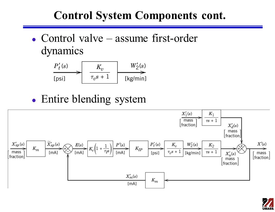 Closed-Loop Block Diagrams l G p (s) – process transfer function l G d (s) – disturbance transfer function l G v (s) – valve transfer function l G c (s) – controller transfer function l G m (s) – measurement transfer function l K m – measurement gain l Y(s) – controlled output l U(s) – manipulated input l D(s) – disturbance input l P(s) – controller output l E(s) – error signal l Y sp (s) – setpoint l Y m (s) – measurement