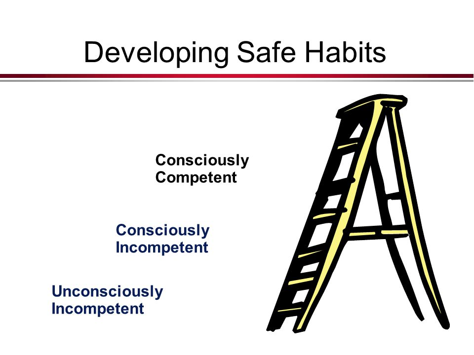 Developing Safe Habits Consciously Competent Consciously Incompetent Unconsciously Incompetent