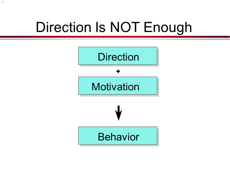 Direction Is NOT Enough Direction Motivation Behavior
