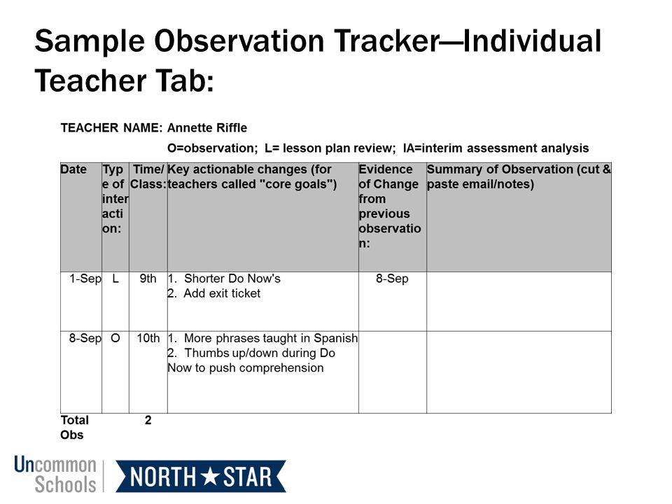 Sample Observation TrackerIndividual Teacher Tab: