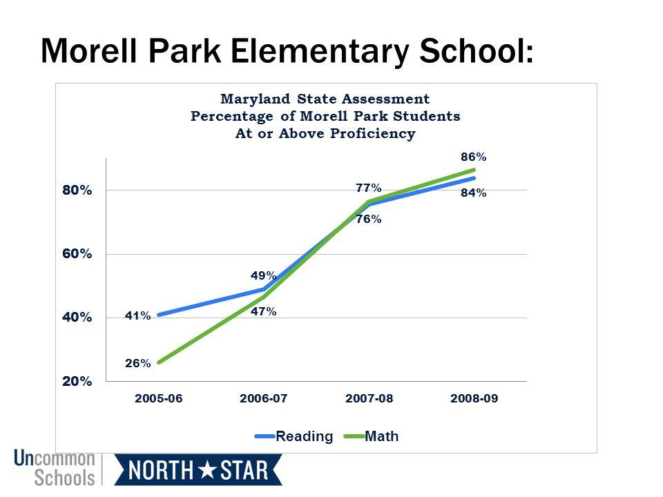 Morell Park Elementary School: