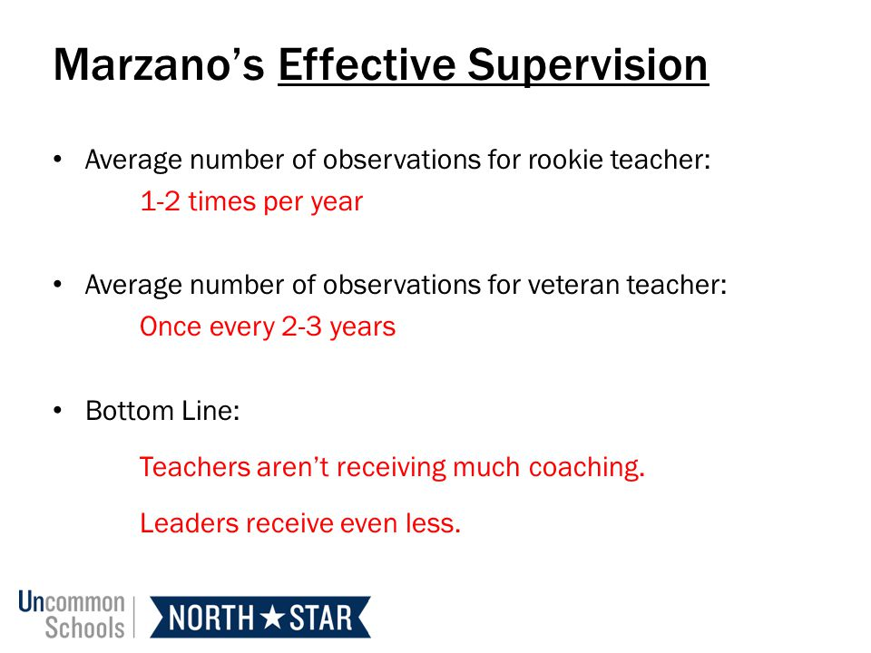 Marzanos Effective Supervision Average number of observations for rookie teacher: 1-2 times per year Average number of observations for veteran teacher: Once every 2-3 years Bottom Line: Teachers arent receiving much coaching.