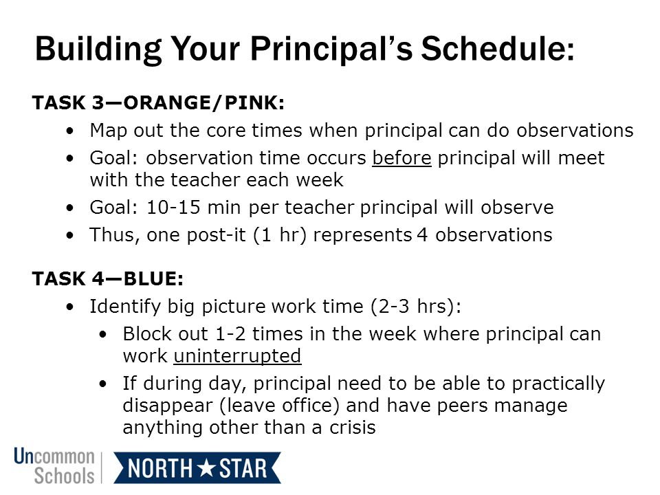 TASK 3ORANGE/PINK: Map out the core times when principal can do observations Goal: observation time occurs before principal will meet with the teacher each week Goal: 10-15 min per teacher principal will observe Thus, one post-it (1 hr) represents 4 observations TASK 4BLUE: Identify big picture work time (2-3 hrs): Block out 1-2 times in the week where principal can work uninterrupted If during day, principal need to be able to practically disappear (leave office) and have peers manage anything other than a crisis Building Your Principals Schedule: