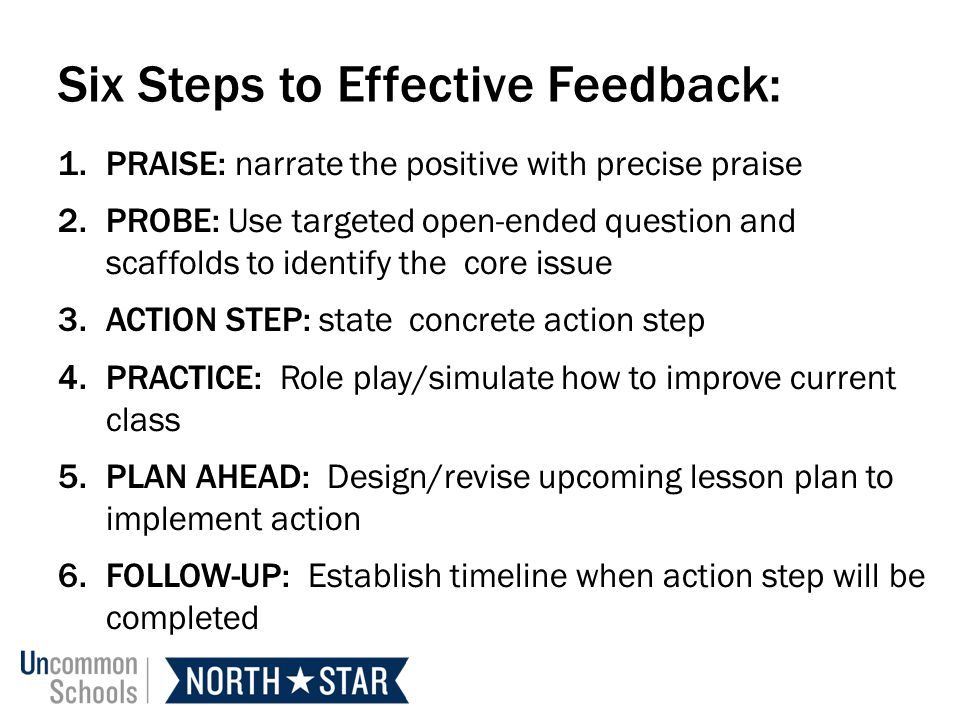 Six Steps to Effective Feedback: 1.PRAISE: narrate the positive with precise praise 2.PROBE: Use targeted open-ended question and scaffolds to identify the core issue 3.ACTION STEP: state concrete action step 4.PRACTICE: Role play/simulate how to improve current class 5.PLAN AHEAD: Design/revise upcoming lesson plan to implement action 6.FOLLOW-UP: Establish timeline when action step will be completed