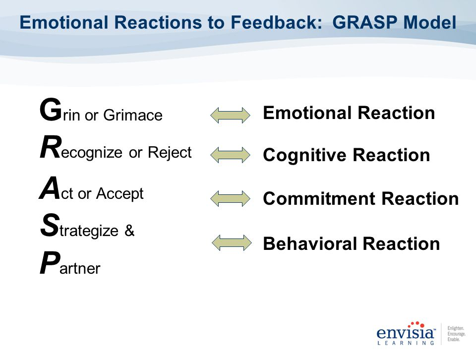 Emotional Reactions to Feedback: GRASP Model G rin or Grimace R ecognize or Reject A ct or Accept S trategize & P artner Emotional Reaction Cognitive