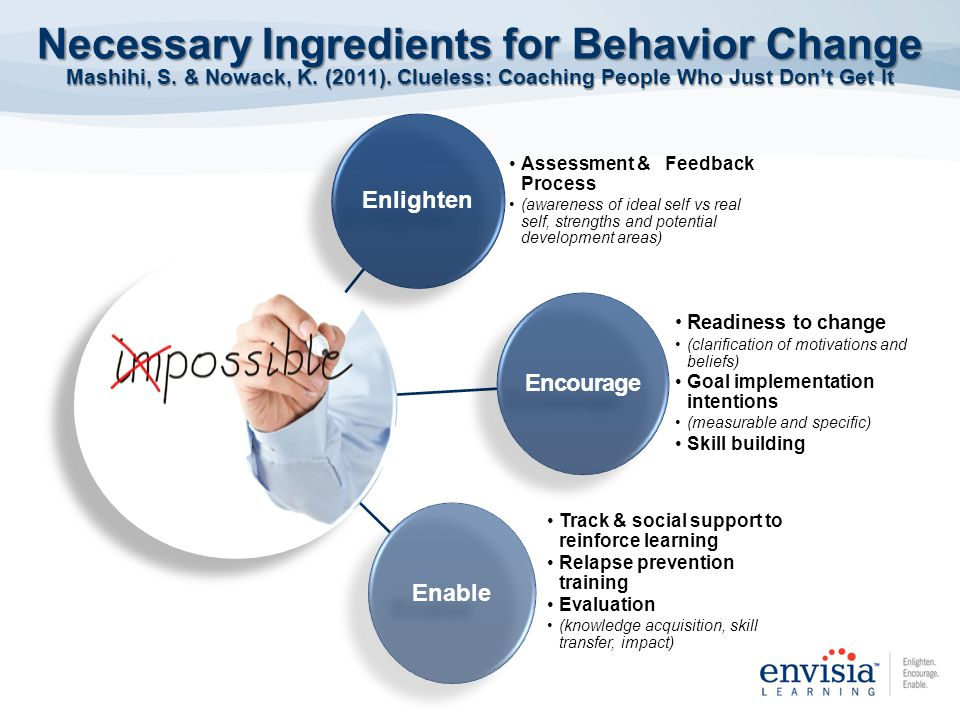 Necessary Ingredients for Behavior Change Mashihi, S. & Nowack, K. (2011). Clueless: Coaching People Who Just Dont Get It