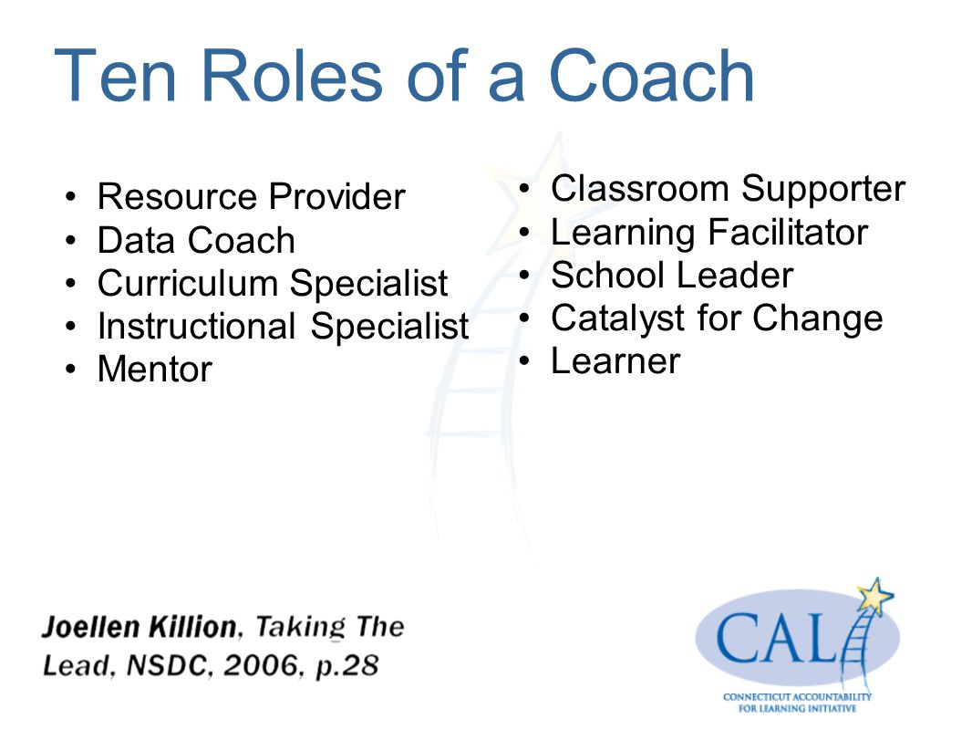 Ten Roles of a Coach Resource Provider Data Coach Curriculum Specialist Instructional Specialist Mentor Classroom Supporter Learning Facilitator School Leader Catalyst for Change Learner