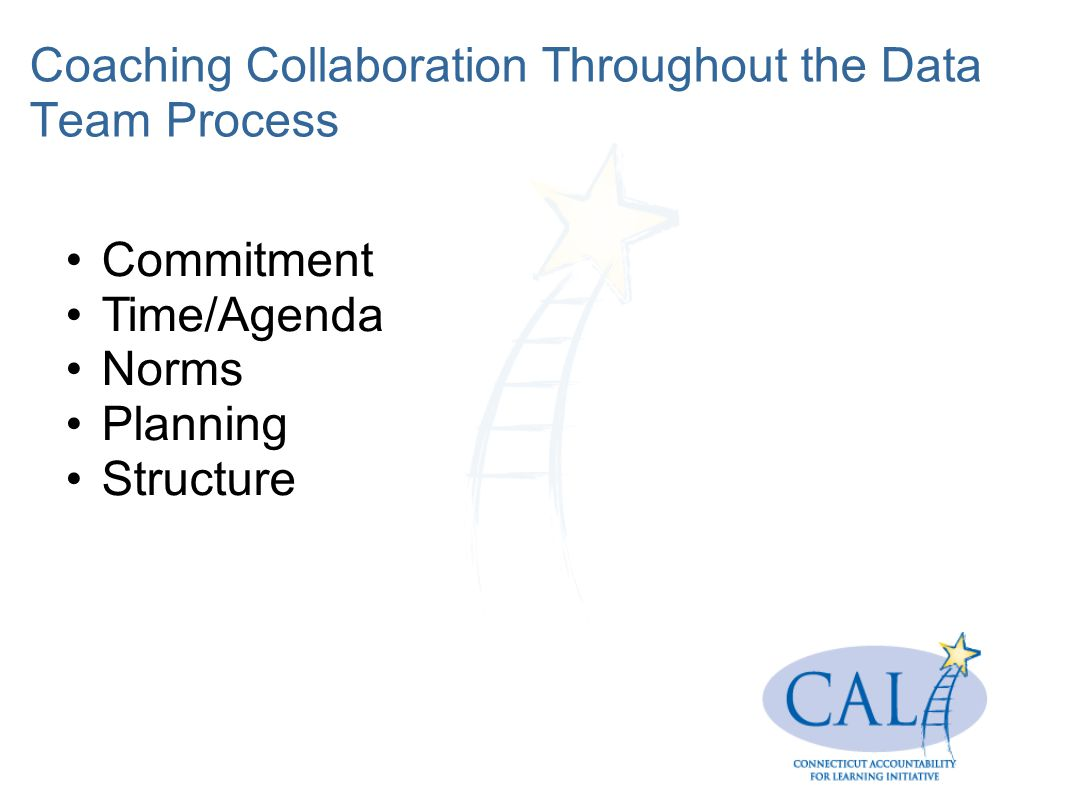 Coaching Collaboration Throughout the Data Team Process Commitment Time/Agenda Norms Planning Structure